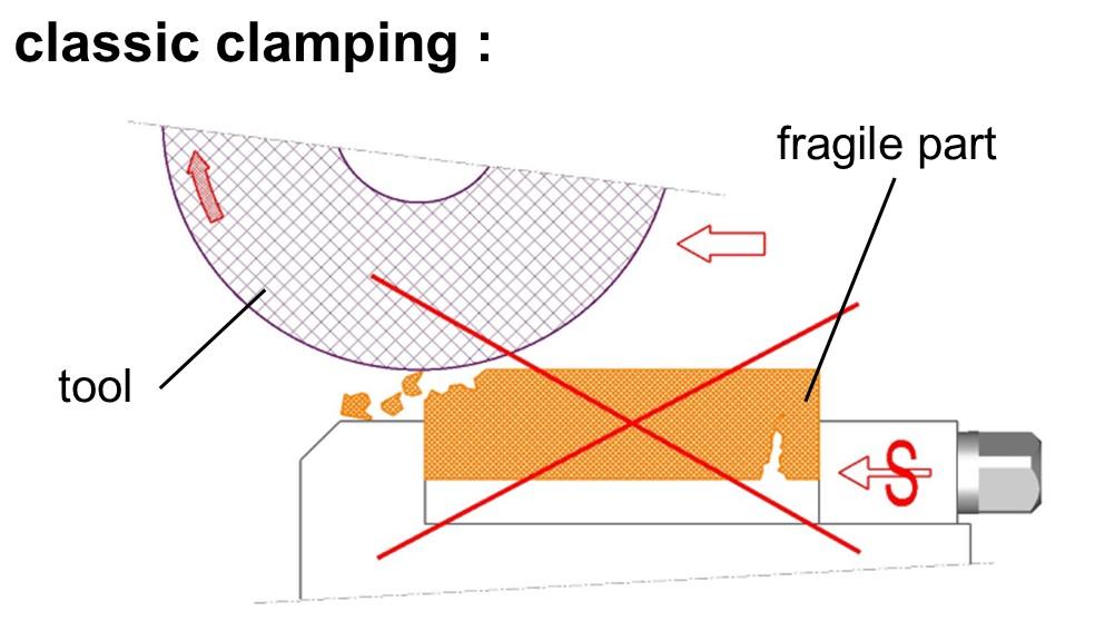 icing plate schema